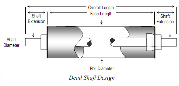 Dead Shaft Design