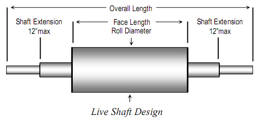 Live Shaft Design